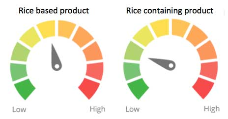 ingredient dials for rice-based products