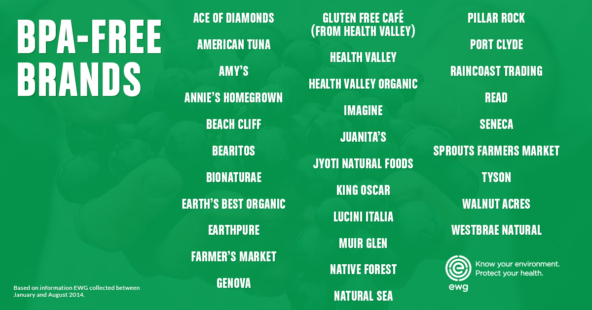 BPA-Free Brands include Ace of Diamonds, American Tuna, Amy's, Annie's Homegrown, Beach Cliff, Bearitos, Bionaturae, Earth's Best Organic, EarthPure, Farmer's Market, Genova, Gluten Free Café (From Health Valley), Health Valley, Health Valley Organic, Imagine, Juanita's, Jyoti Natural Foods, King Oscar, Lucini Italia, Muir Glen, Native Forest, Natural Sea, Pillar Rock, Port Clyde, Raincoast Trading, Read, Seneca , Sprouts Farmers Market, Tyson, Walnut Acres, Westbrae Natural