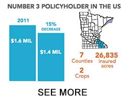Crop insurance example for Minnesota