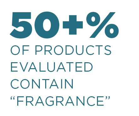"50+% of products evaluated contained ""Fragrance"""