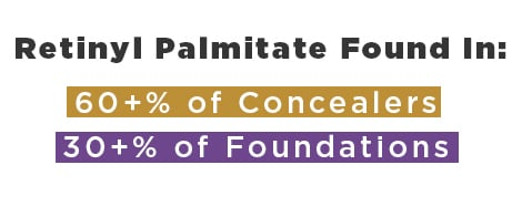 Retinyl Palmitate found in 60+% of Concealers and 30+% of Foundations