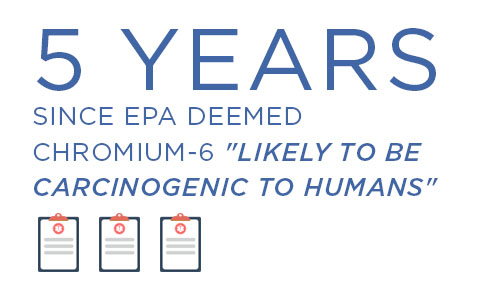 5 years since EPA deemed chromium-6 likely to be carcinogenic to humans