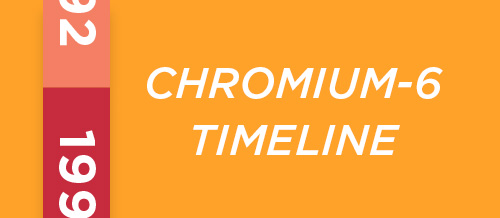 Link to Chromium-6 Timeline