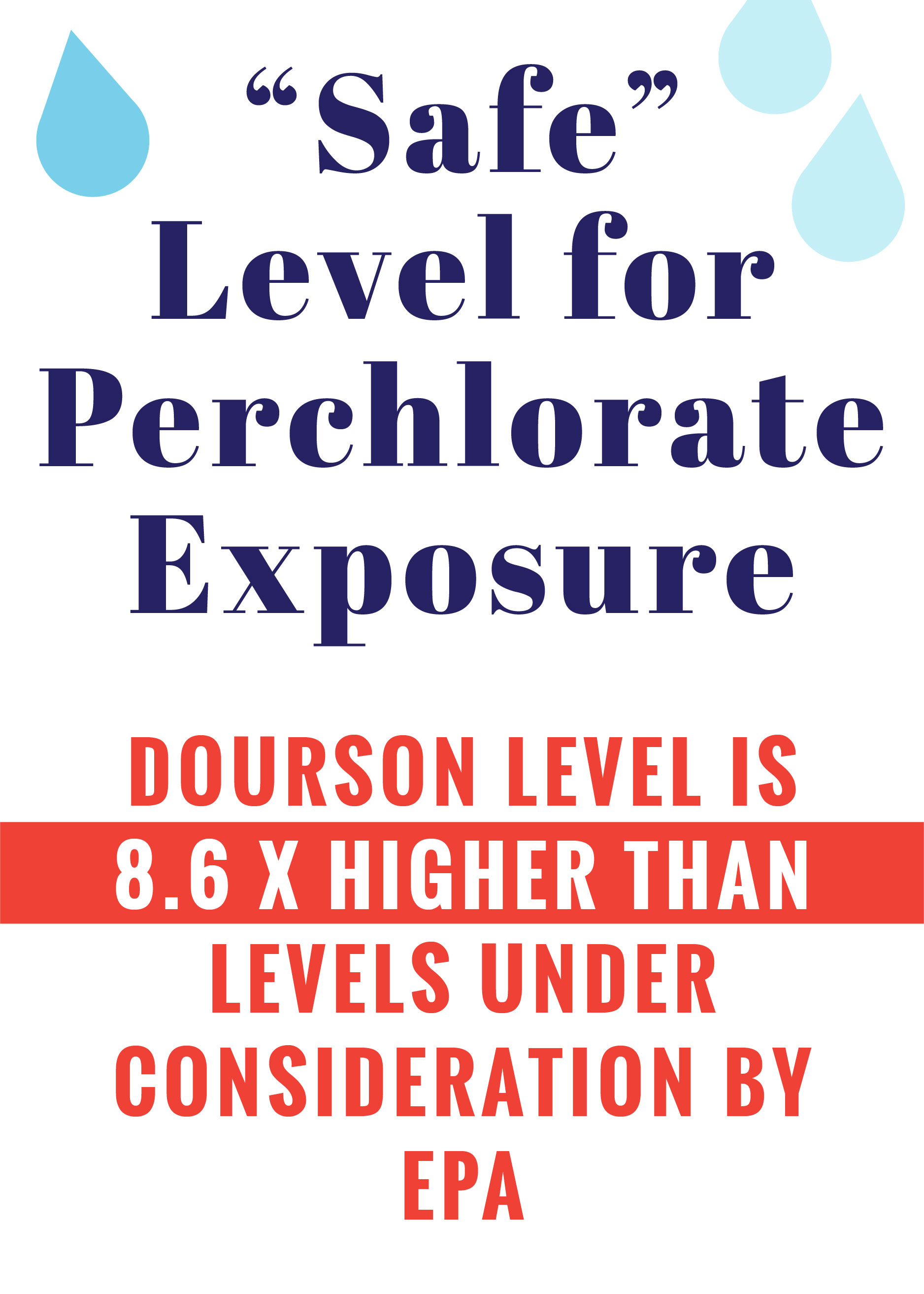 """Safe"" level for perchlorate"
