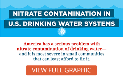 Link to an InfoGraphic by EWG detailing problem with Nitrate contamination in America.