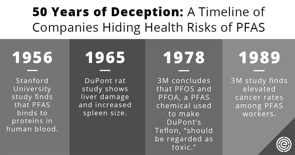 What are PFAS chemicals, and where are they found?